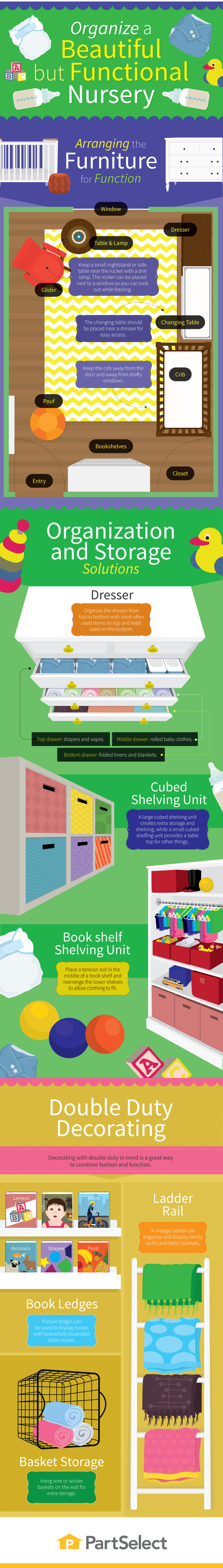 beautiful setting up a functional nursery infographic